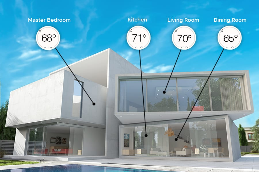 Independent climate control for every room with Trane HVAC and Carrier Infinity, expertly integrated into your smart home automation system by Acoustic Architects.